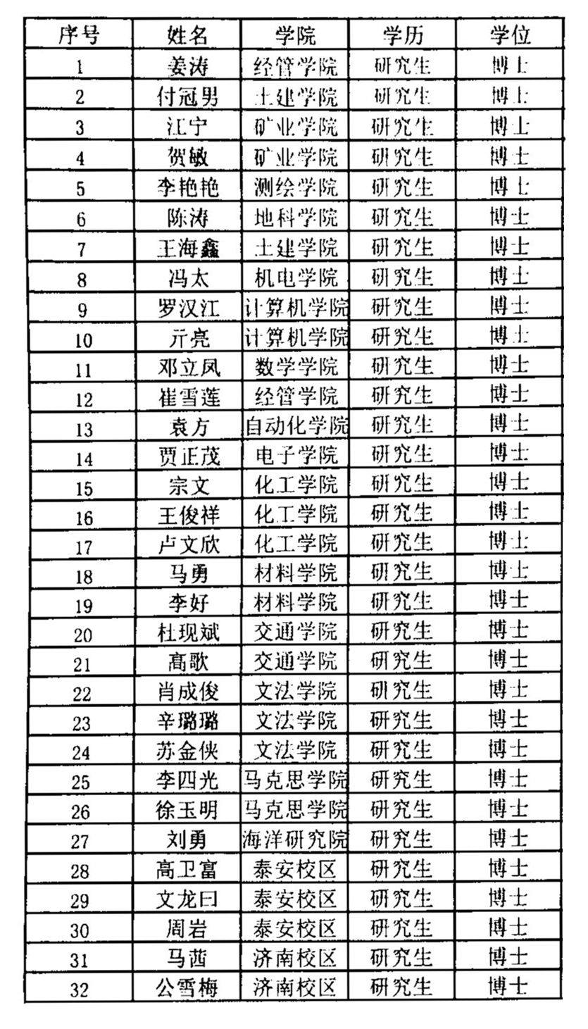 http://www.jinanjianbanzhewan.com/qichexiaofei/18951.html